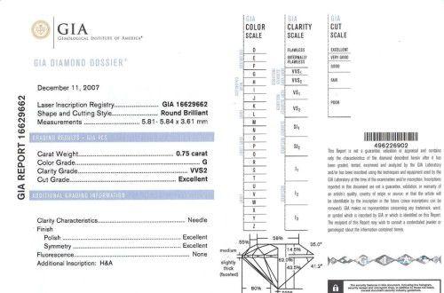 certificat_gia_dossier