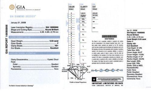 diamond-certificate-gia2